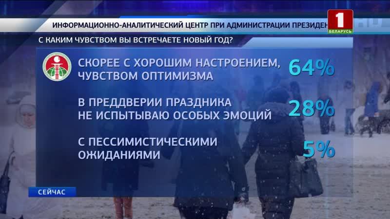 Результаты соцопроса белорусы встречали 2019 год с хорошим настроением и оптимизмом