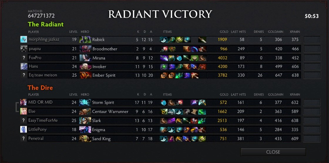 Dota 2 matchmaking report