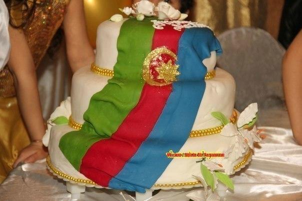 Убрать открытку, картинка с днем рождения мужчине на азербайджанском языке