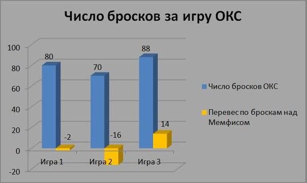 Статистика1