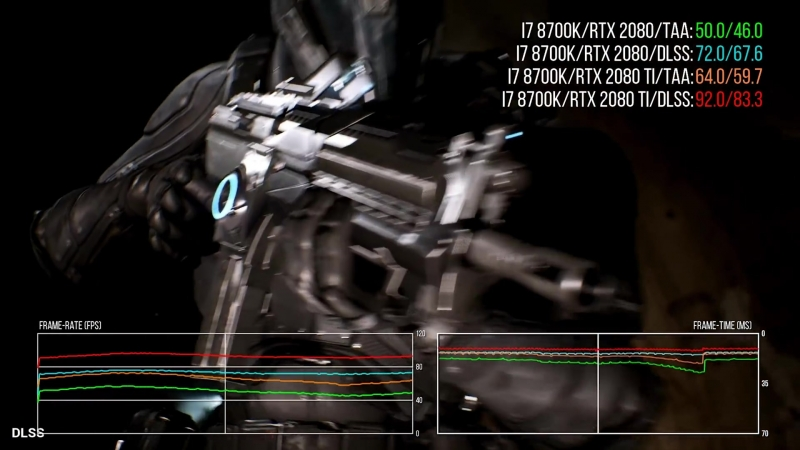 [4K] Nvidia RTX DLSS Analysis AI Tech Boosts Performance by 40 - But What About Image Quality؟