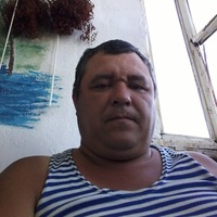 Анкета Юрий Глазачев