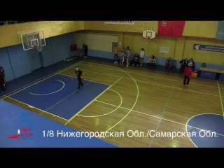 X Всероссийский фестиваль студенческого спорта. Баскетбол 3х3. Финал девушки