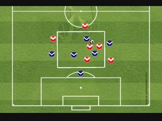 (3+3) v (3+3) - fitness in soccer