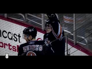Топ 10 шайб Александра Овечкина в дебютном сезоне / Alexander Ovechkin | TOP 10 Rookie Goals