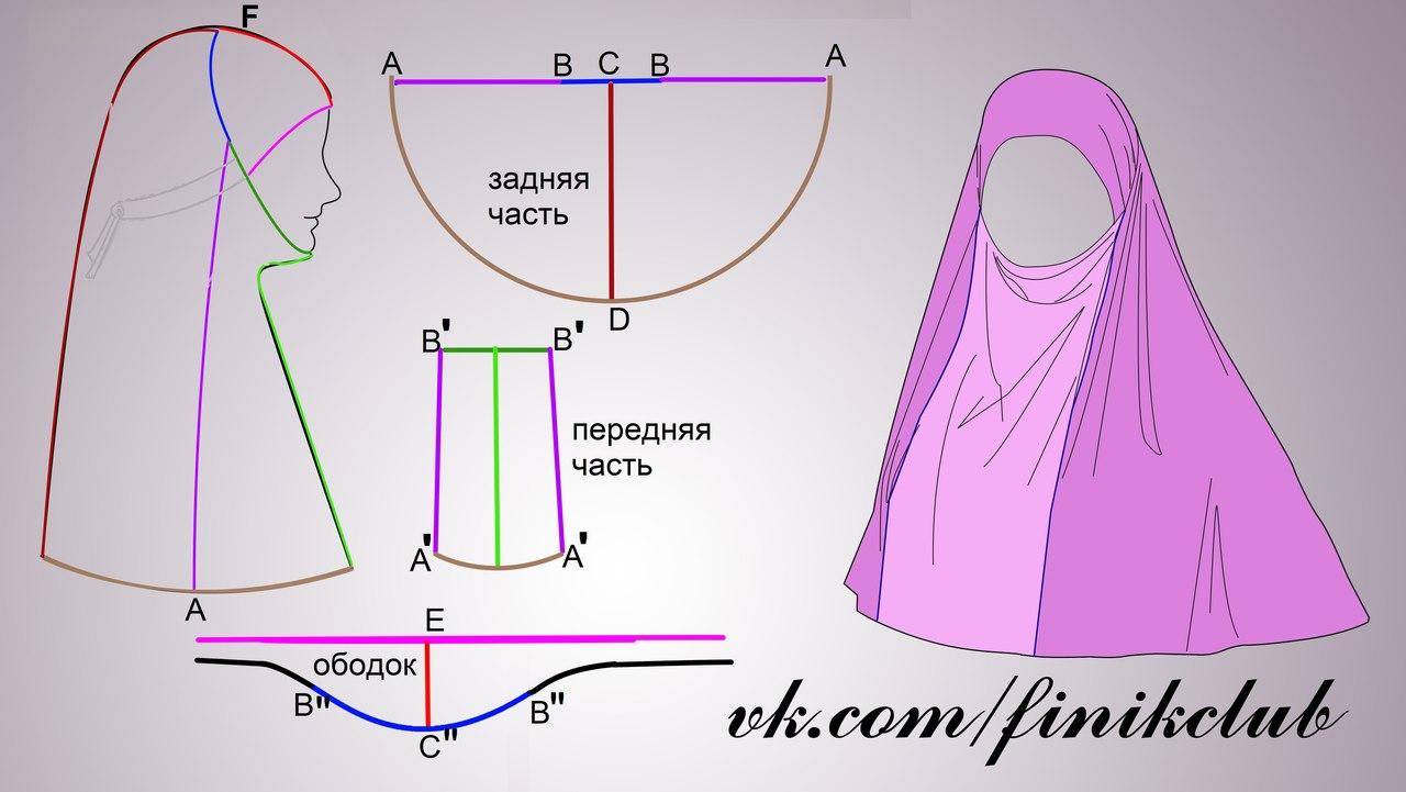 Как сшить своими руками шапочки под платок мусульманские 223