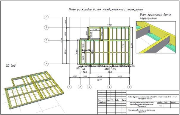 Как построить каркасный дом своими руками проекты
