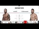 Прогноз и аналитика от MMABets UFC 232: Мендес-Вулкановски, Арловский-Харрис. Выпуск №131. Часть 4/6