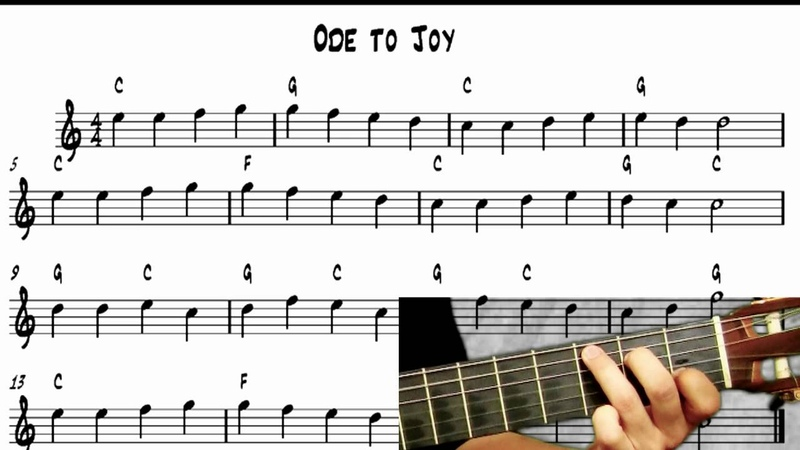 Learn to Play Guitar - Ode To Joy - notereading