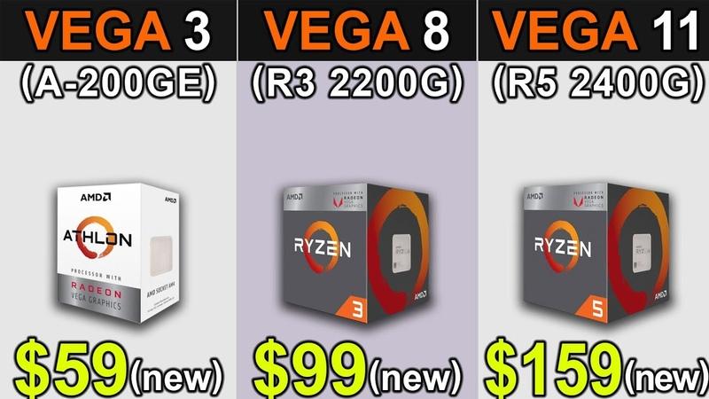Vega 3 (Athlon 200GE) Vs. Vega 8 (R3 2200G) Vs. Vega 11 (R5 2400G) | iGPU Gaming Benchmarks