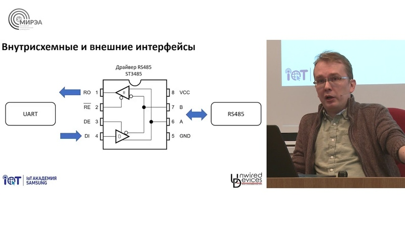 2D Программирование микроконтроллеров Занятие 4