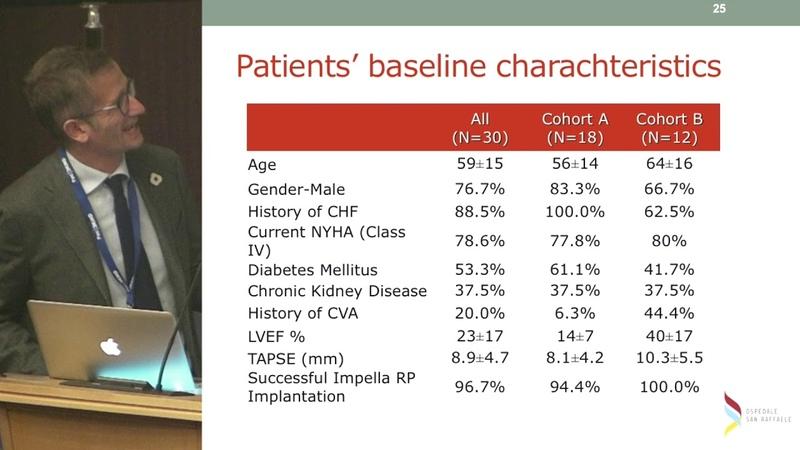 Isolated acute right heart failure (Изолированная правожелудочковая недостаточность)