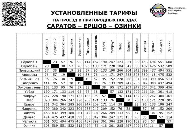 тарифы Саратов - Ершов -