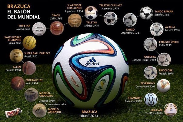 расписание чемпионата мира по футболу 2014 года в бразилии