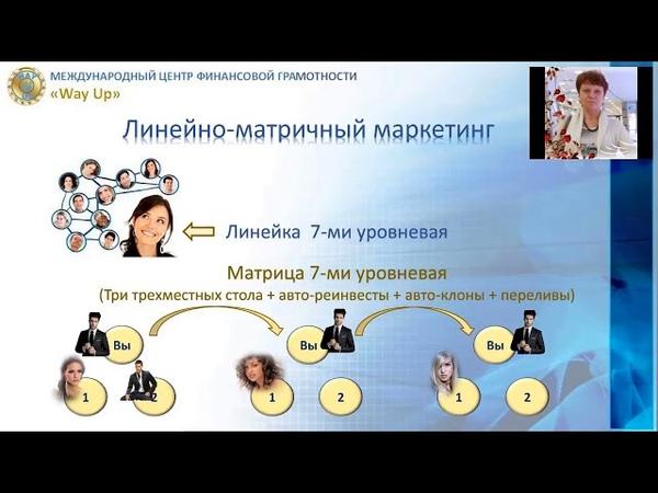 Презентация Way Up 34 мин Валентина Светлая 8 авг 2018
