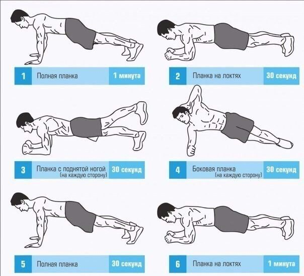Планка: статическое упражнение для всего тела