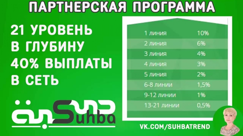 О проекте Сухба - Suhba самая суть. Кому выгодна Сухба. (2).mp4