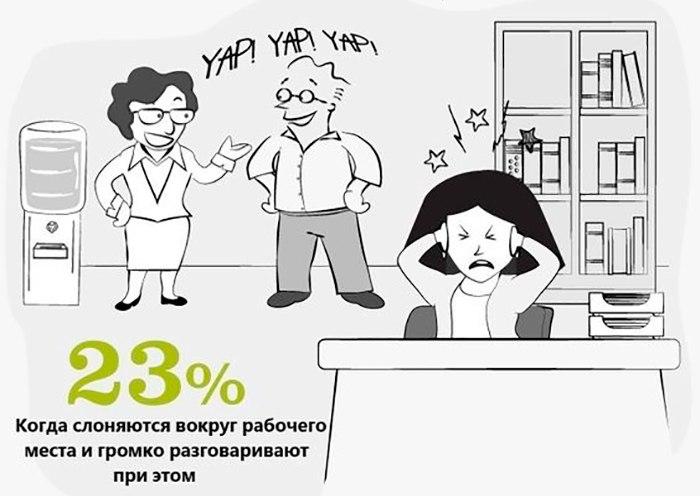 А вас что раздражает на работе?