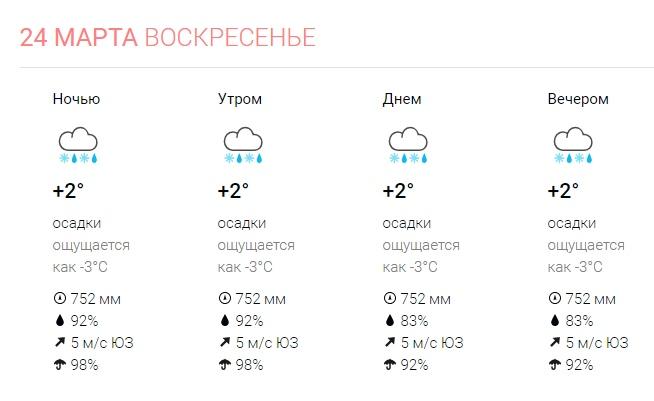 Погода на завтра ⛅