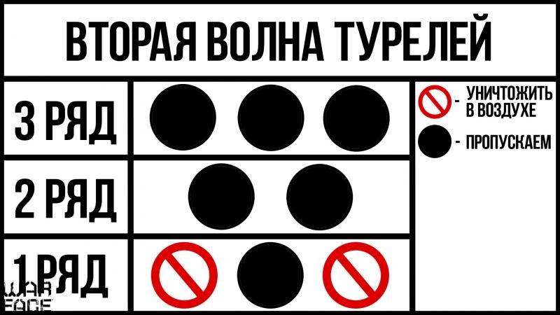 WARFACE ЛЕДОКОЛ ПРОФИ - ТАКТИКА И СОВЕТЫ ЗА 5 МИНУТ