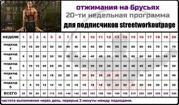 Скачать опера мини 2016 русская версия бесплатно на компьютер для