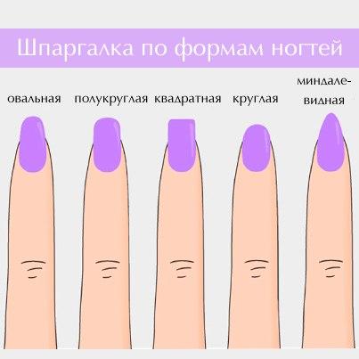 Какая длина ногтей модна
