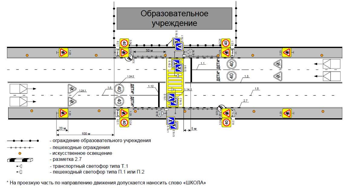 Схема организации дорожного