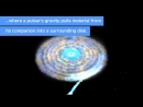 Астрофизика | NICER | Рентгеновский пульсар на миниорбите