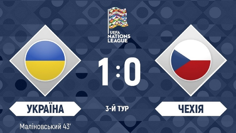 Украина – Чехия 10   Подробный обзор матча   Лига Наций 20182019. Лига B1   16102018 HD