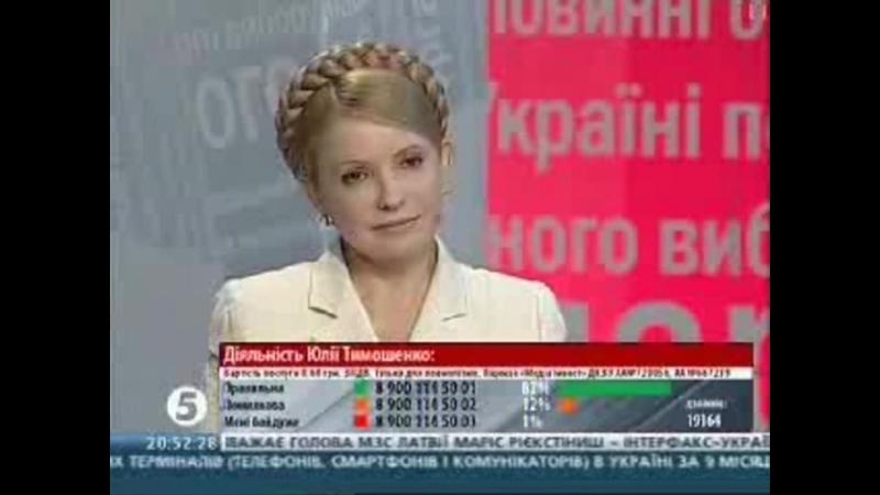 Діяльність Прем'єр-міністра Юлії Тимошенко пітримує 87 %