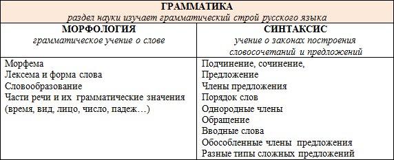 ПРИМЕРЫ СОЧИНЕНИЙ.doc