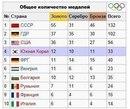 в каком году будет следущая олимпиада и где