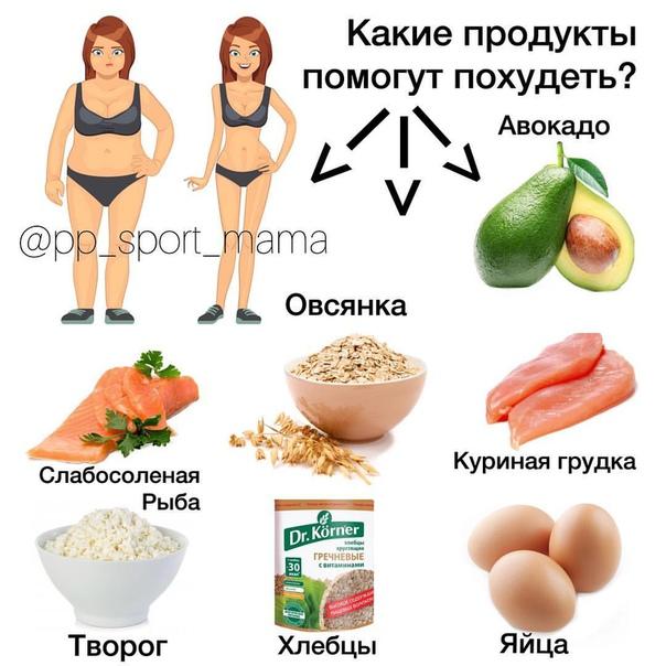 Чем Нужно Питаться Чтобы Быстро Сбросить Вес. Какие продукты нужно есть, чтобы похудеть