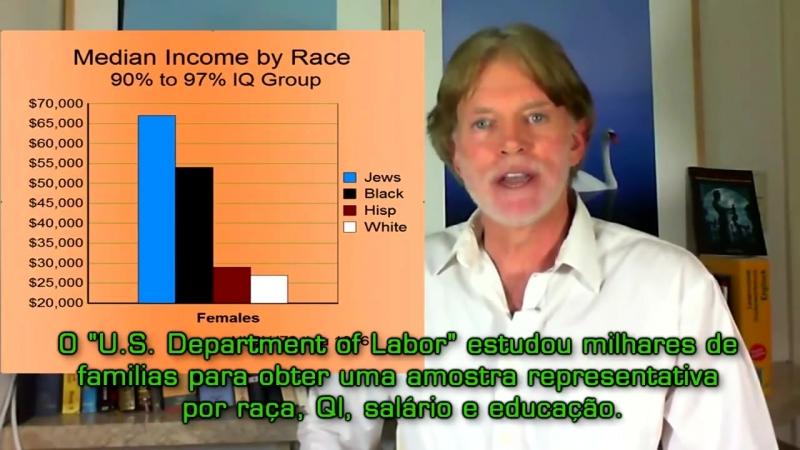 Discriminação Positiva Por David Duke