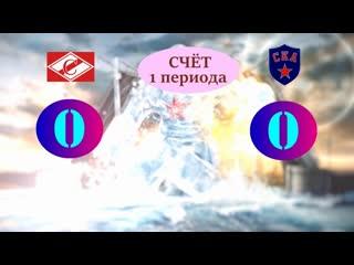 статистика 1 периода Спартак - СКА 8 марта