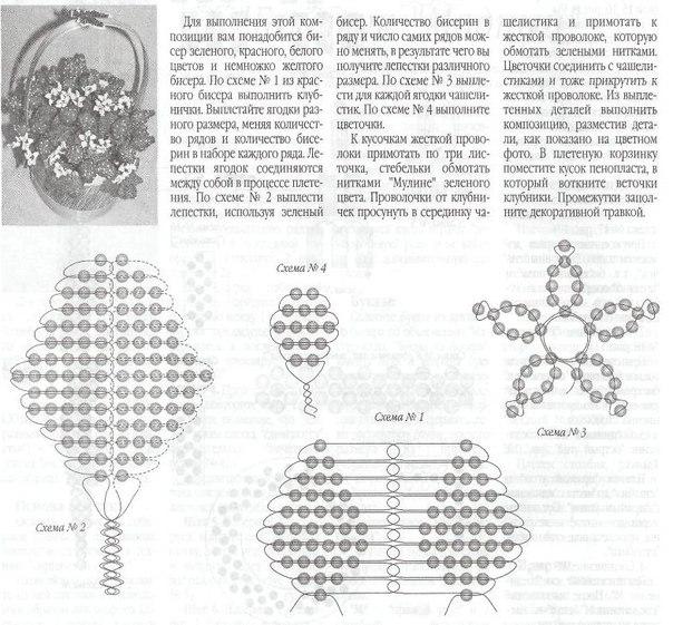 Плетение петельное - всё о бисере и бисерном.  Листики из бисера - Самое интересное в блогах - LiveInternet...