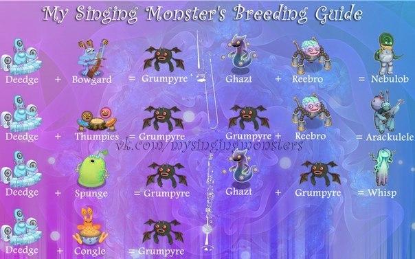 Как сделать сахабуша в my monsters
