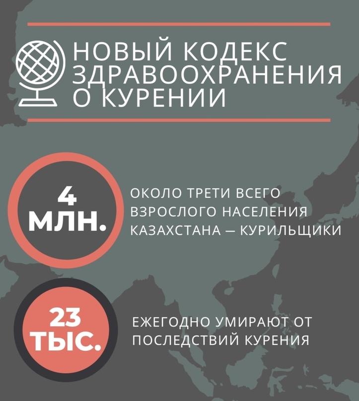 В Казахстане проживает более 4 миллионов курильщиков сигарет, это почти треть всего взрослого населения.