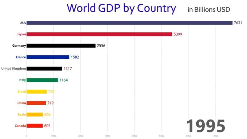 Les_dix_pays_les_plus_riches1 EXCELLENT