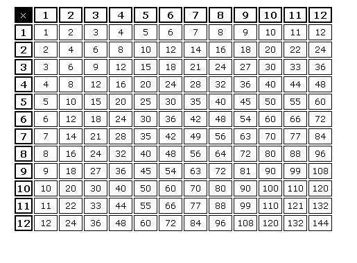 ЛЕГКАЯ МАТЕМАТИКА Этот список нескольких малоизвестных математических трюков