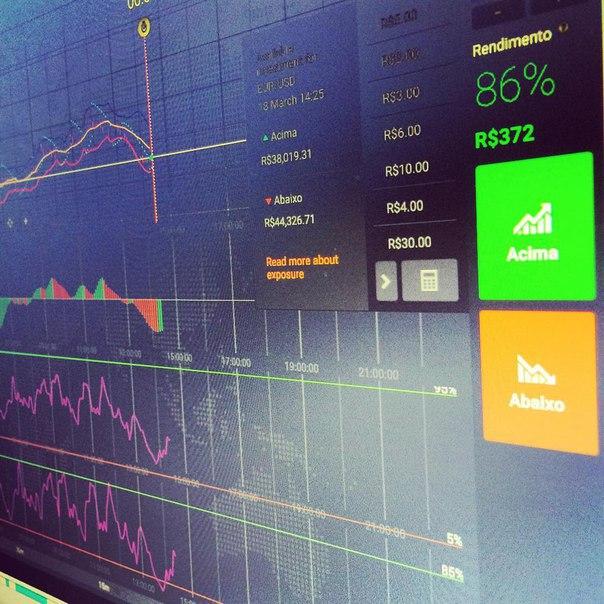 Платформы бинарных опционов с торговыми сигналами
