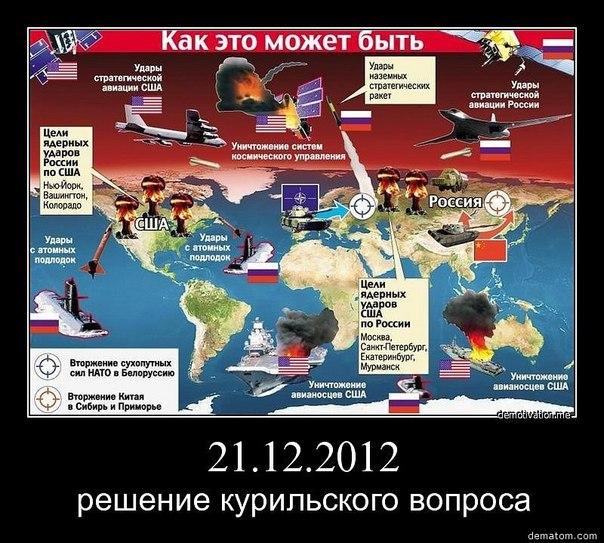 Россия против пре тупности
