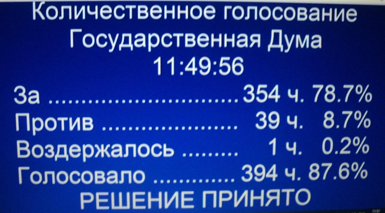 Госдума отклонила законопроект о переименовании Тутаева