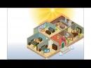Принцип действия радиаторных терморегуляторов