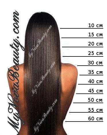 Окрашивание волос красноярск