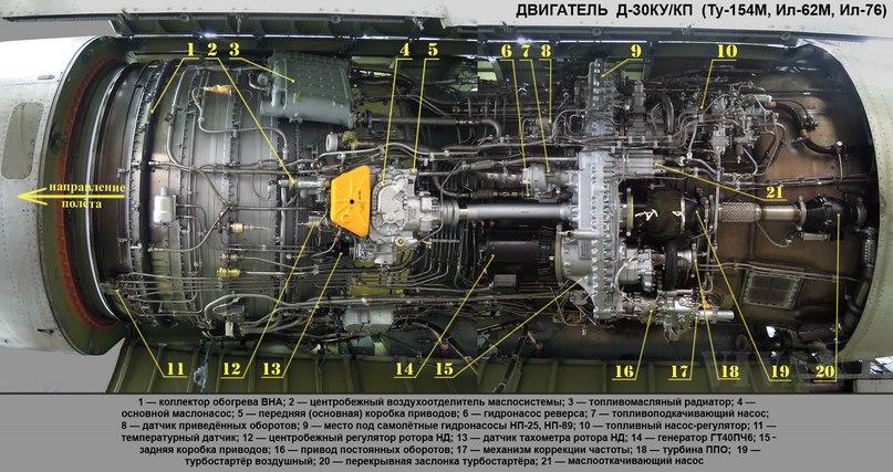 Авиадвигатель производства НПО