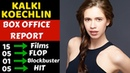 Kalki Koechlin Career Box Office Collection Analysis Hit Flop and Blockbuster Movies List