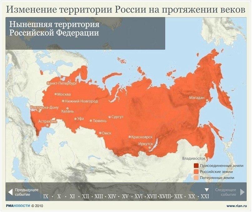 Изменение территории России на протяжении веков Smhula7FvHM