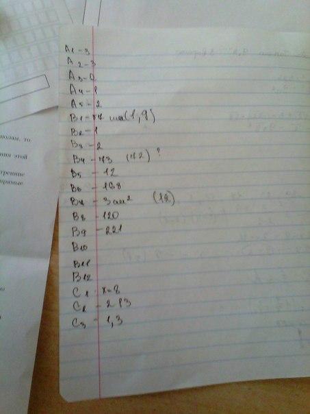 пробный егэ по математике 2013 ответы: