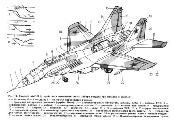 Как сделать модель реактивного самолета